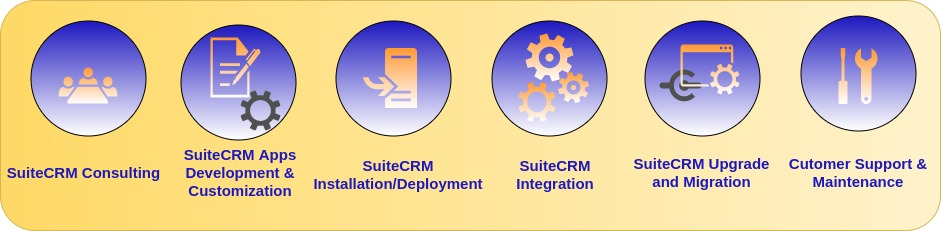 SuiteCRM services, SuiteCRM consulting, SuiteCRM development and customisation, suitecrm upgrade and migation