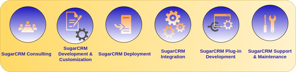 SugarCRM Consulting, SugarCRM development & Customisation, SugarCRM integration, SugarCRM Plug-in development, SugarCRM support & maintenance